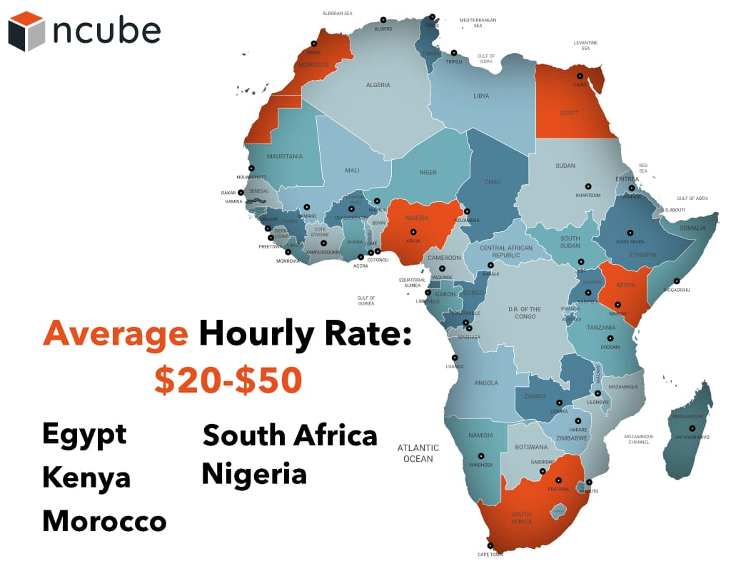 africa-offshoring-rates