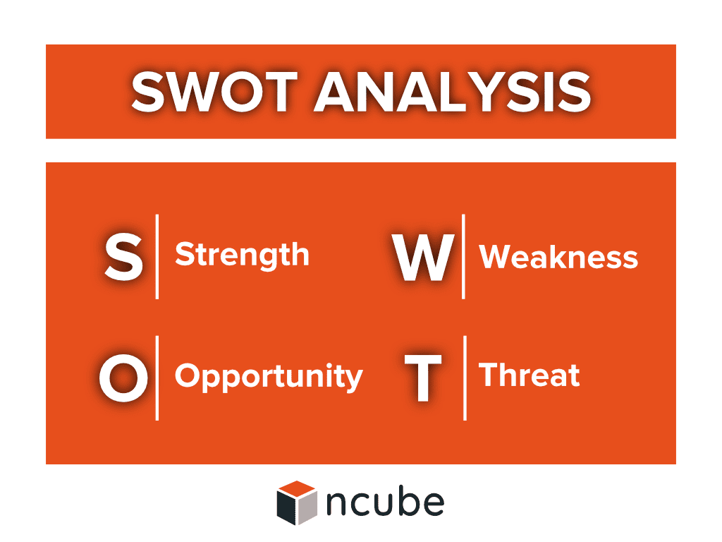 SWOT for startup